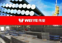 伟业钢材贸易VI设计