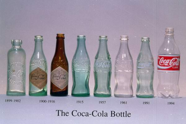 Evolution of the Contour Bottle Coca-Cola