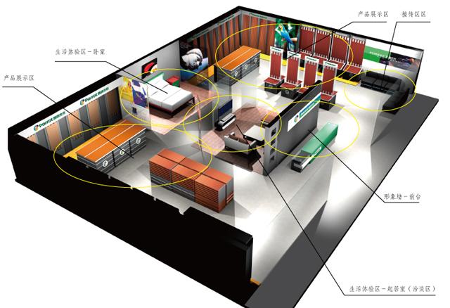 专卖店平面设计图展示